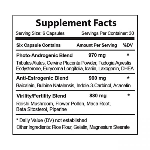Alpha Test x2 Supplement Facts-min